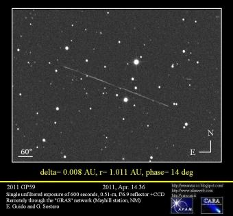 Observatorio de Mallorca descubre asteroide cercano a la Tierra